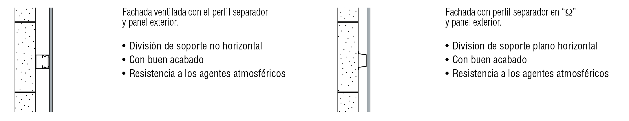 Fachadas Ventiladas para Recuperacion en Ambientes Humedos