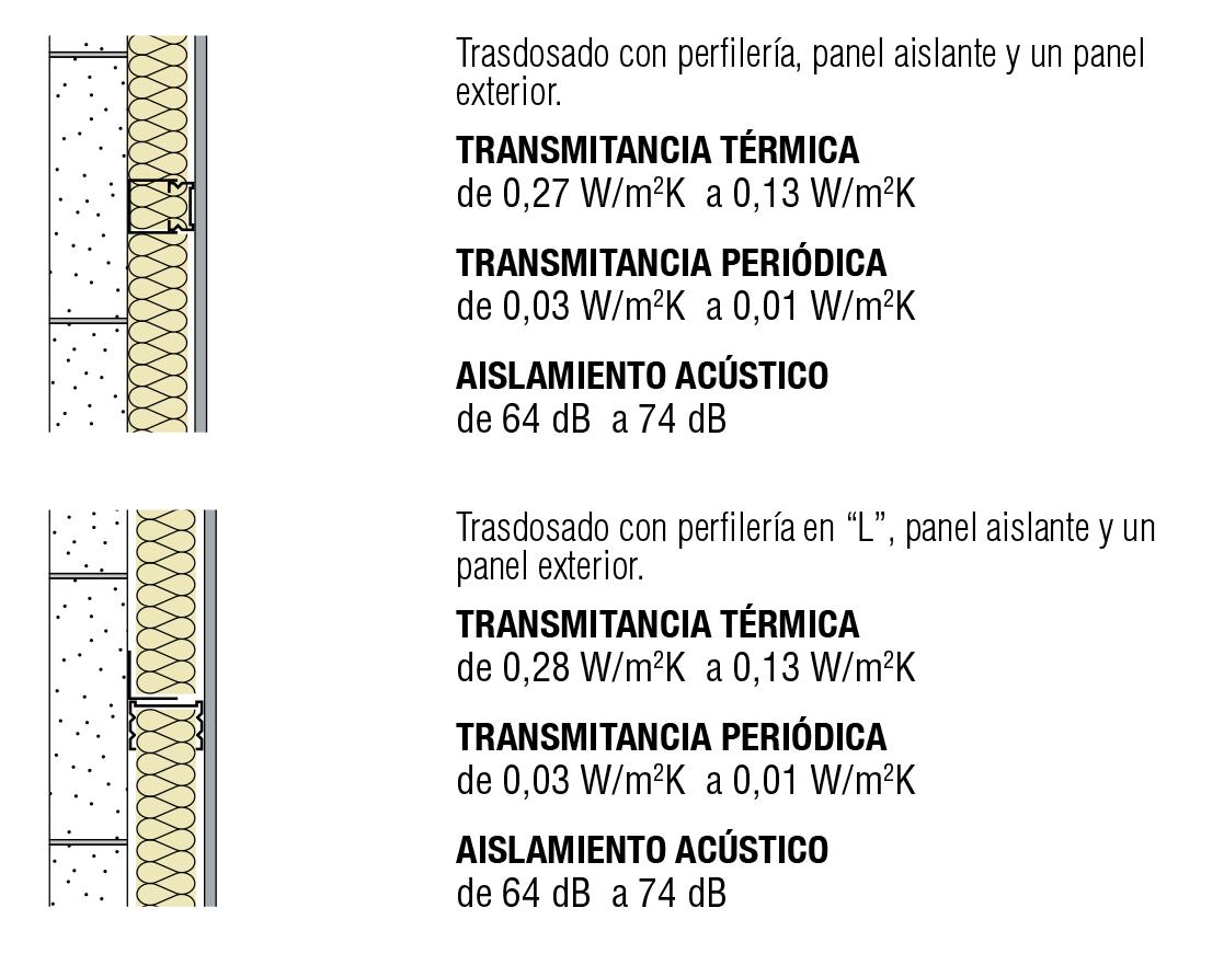 Recuperacion Termica Sin Ventilacion